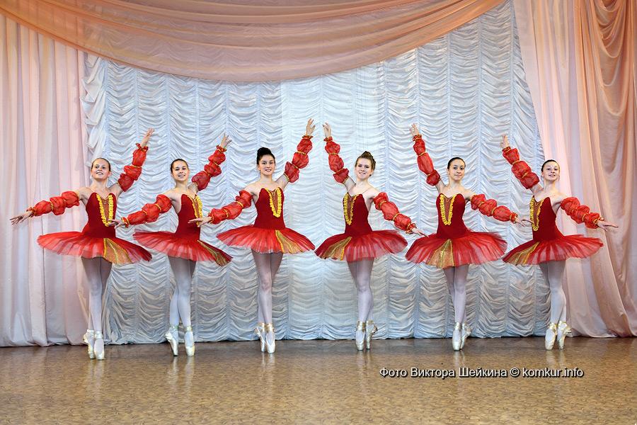 Фестиваль-конкурс хореографического искусства планета танцав фестивале-конкурсе