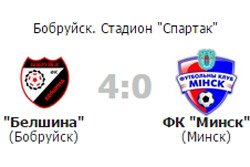 «Белшина» – ФК «Минск» – 4:0